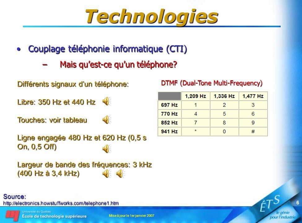 Mise à jour le 1er janvier 2007 6 Technologies Couplage téléphonie informatique (CTI)Couplage téléphonie informatique (CTI) –Mais quest-ce quun téléphone.