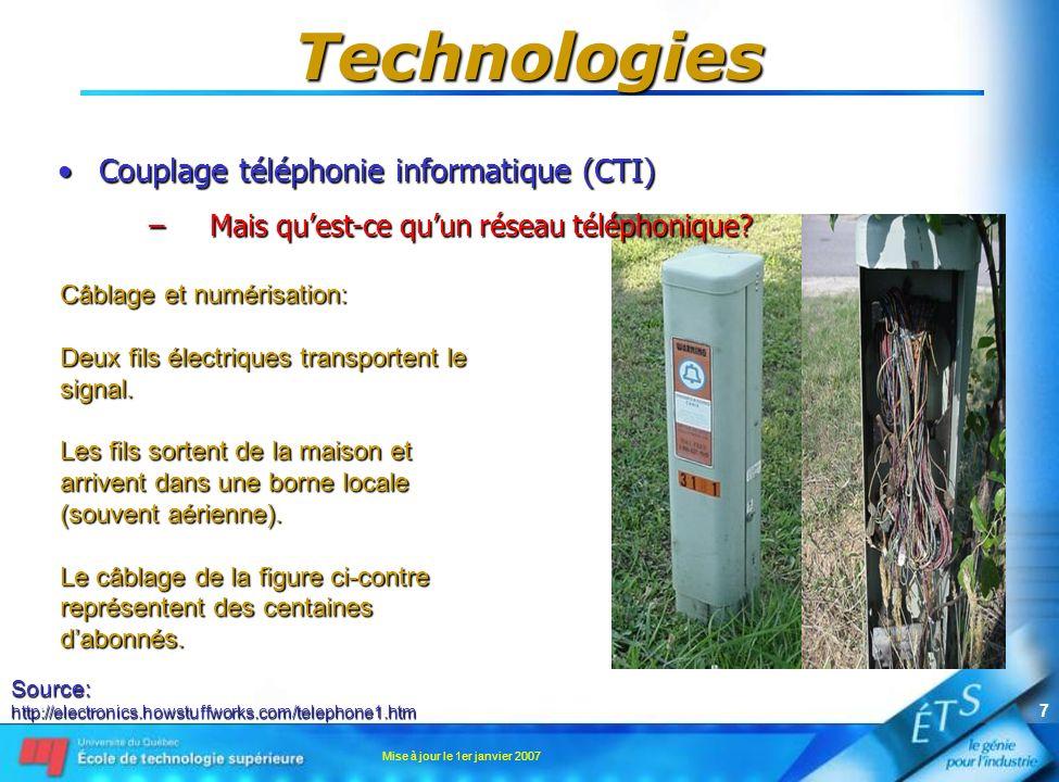 Mise à jour le 1er janvier 2007 7 Technologies Couplage téléphonie informatique (CTI)Couplage téléphonie informatique (CTI) –Mais quest-ce quun réseau téléphonique.