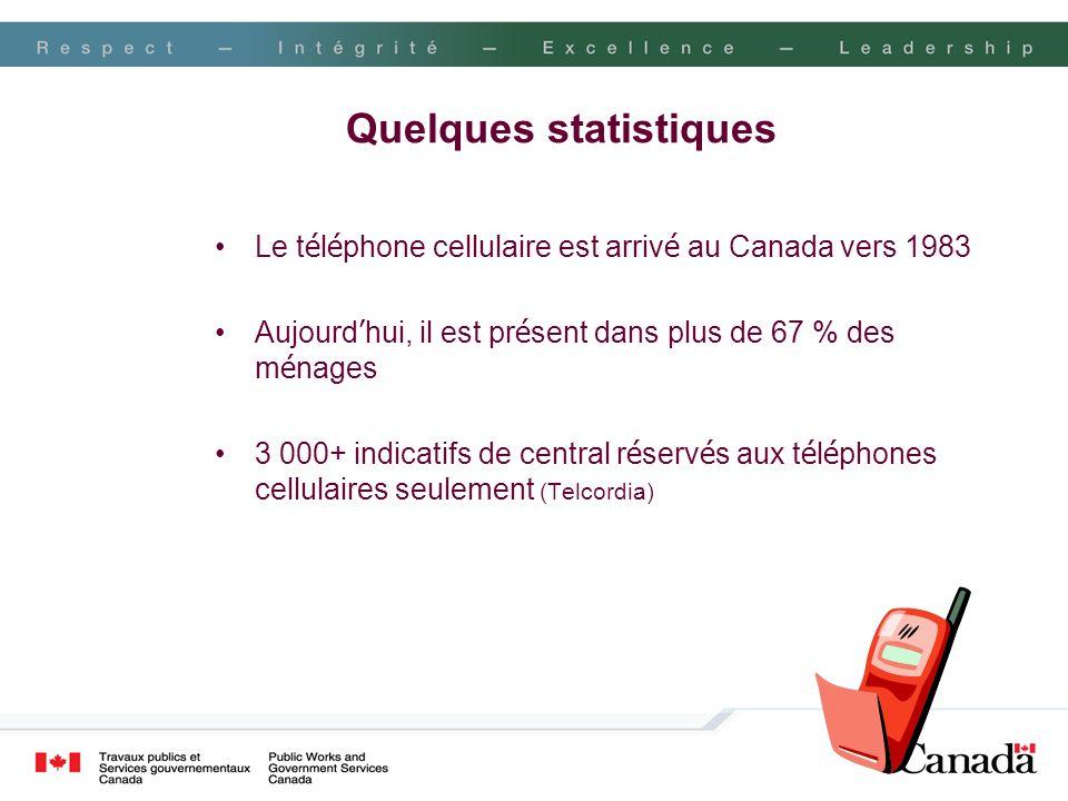 Quelques statistiques Le t é l é phone cellulaire est arriv é au Canada vers 1983 Aujourd hui, il est pr é sent dans plus de 67 % des m é nages 3 000+