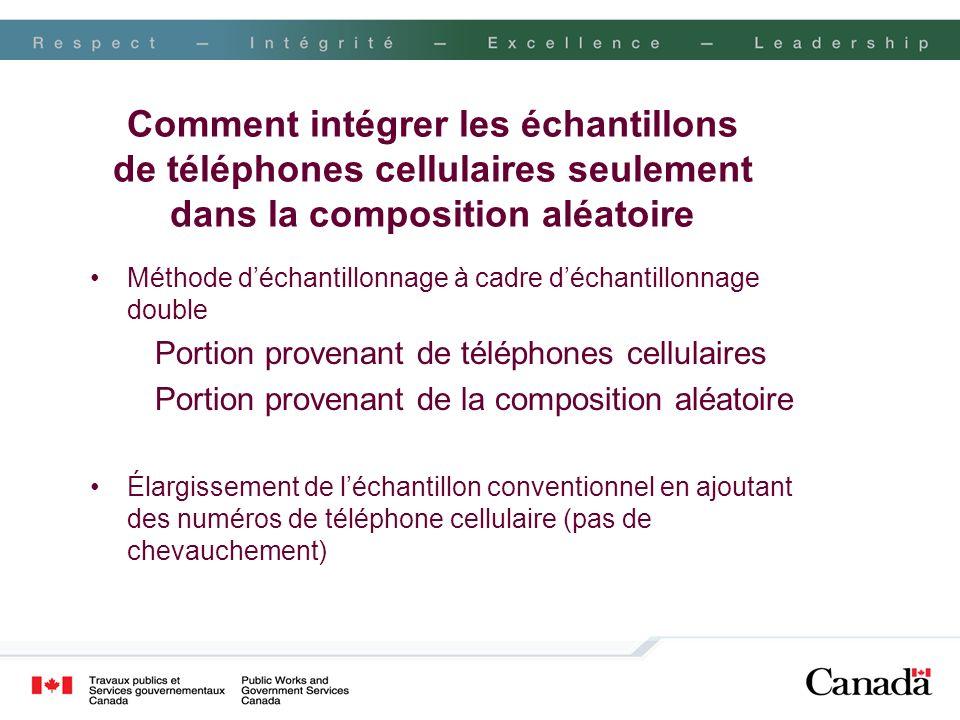 Comment intégrer les échantillons de téléphones cellulaires seulement dans la composition aléatoire Méthode déchantillonnage à cadre déchantillonnage