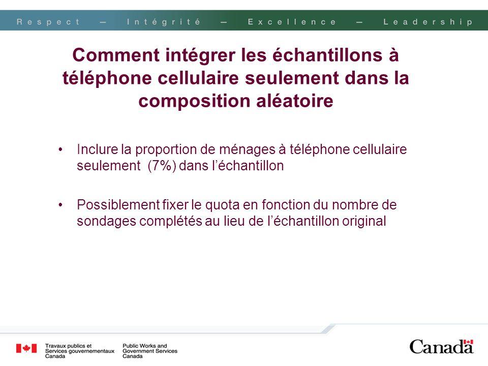 Comment intégrer les échantillons à téléphone cellulaire seulement dans la composition aléatoire Inclure la proportion de ménages à téléphone cellulai
