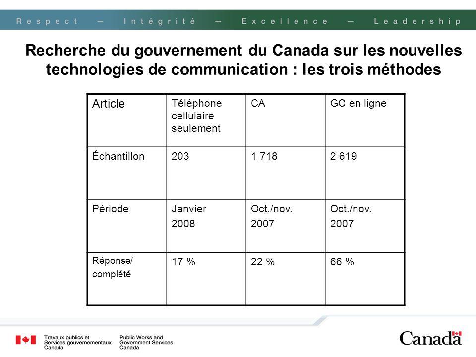Recherche du gouvernement du Canada sur les nouvelles technologies de communication : les trois méthodes Article Téléphone cellulaire seulement CAGC e