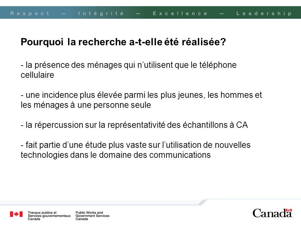 Probabilité de participation à un autre sondage par téléphone cellulaire Réponse à la question : « Quelle est la probabilité que vous acceptiez, à lavenir, de participer à un sondage du gouvernement du Canada au moyen de votre téléphone cellulaire.
