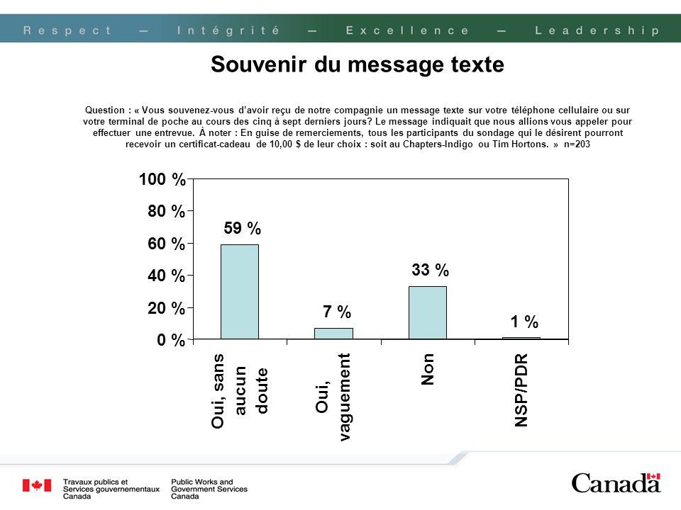 Souvenir du message texte Question : « Vous souvenez-vous davoir reçu de notre compagnie un message texte sur votre téléphone cellulaire ou sur votre