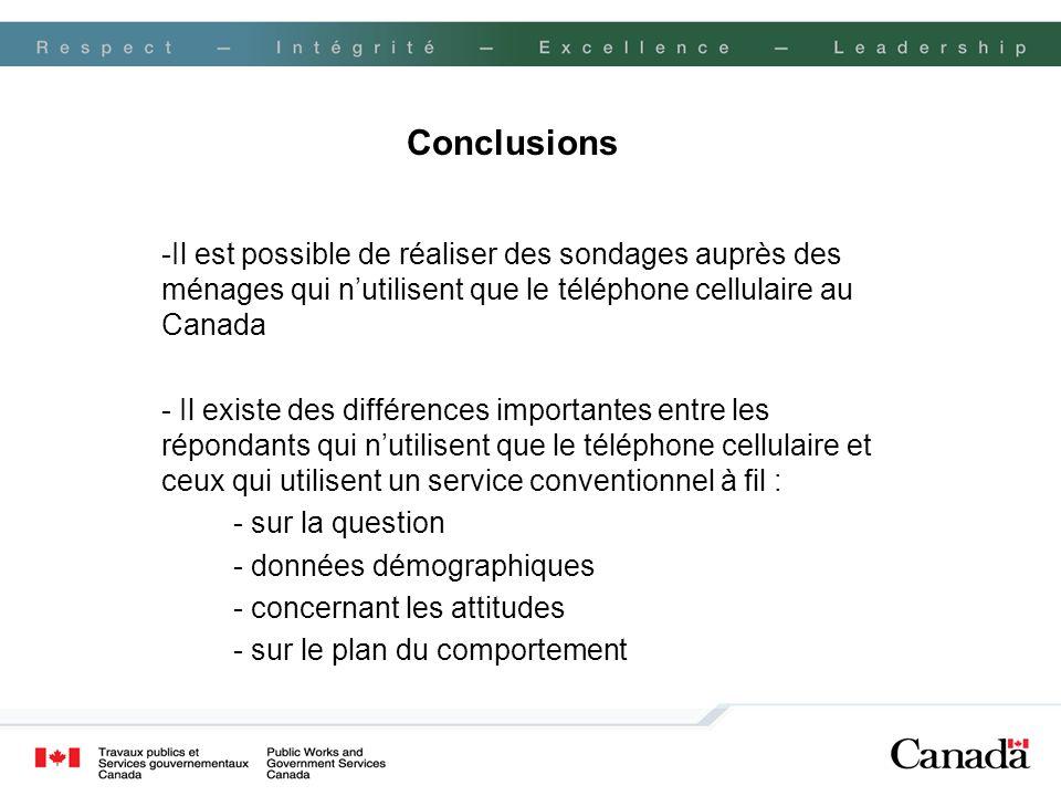Conclusions -Il est possible de réaliser des sondages auprès des ménages qui nutilisent que le téléphone cellulaire au Canada - Il existe des différen