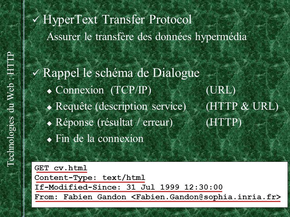 Technologies du Web : HTTP HyperText Transfer Protocol Assurer le transfère des données hypermédia Rappel le schéma de Dialogue Connexion (TCP/IP)(URL) Requête (description service) (HTTP & URL) Réponse (résultat / erreur)(HTTP) Fin de la connexion GET cv.html Content-Type: text/html If-Modified-Since: 31 Jul 1999 12:30:00 From: Fabien Gandon