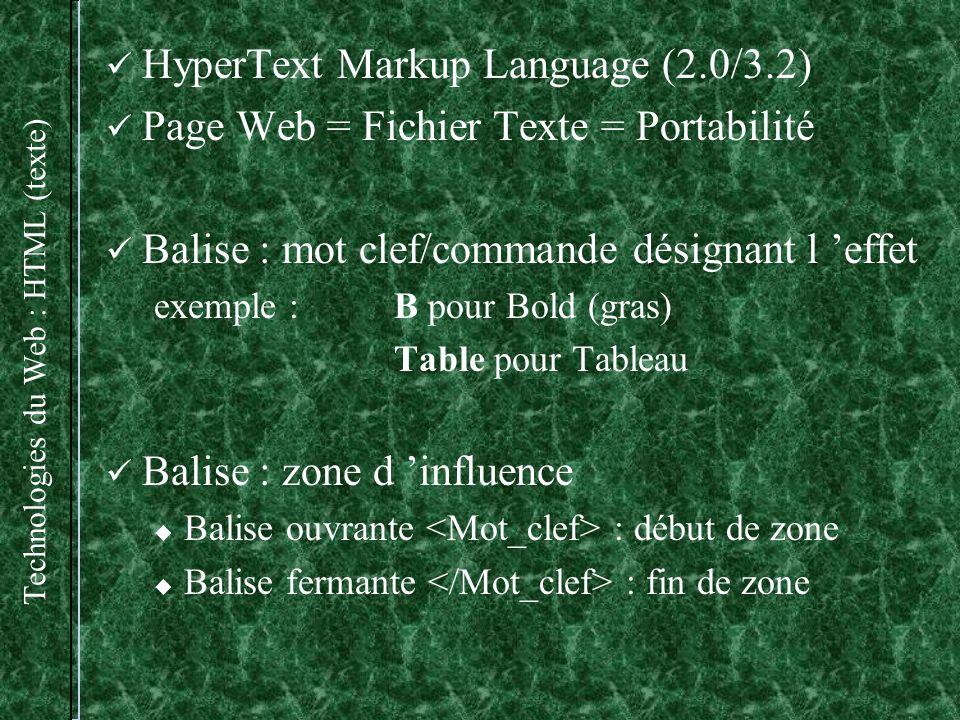 Technologies du Web : HTML (texte) HyperText Markup Language (2.0/3.2) Page Web = Fichier Texte = Portabilité Balise : mot clef/commande désignant l effet exemple : B pour Bold (gras) Table pour Tableau Balise : zone d influence Balise ouvrante : début de zone Balise fermante : fin de zone