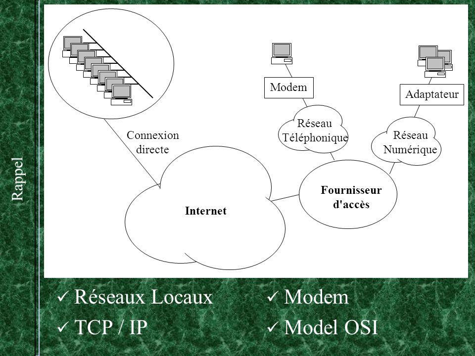 Rappel Réseaux Locaux TCP / IP Modem Model OSI Internet Connexion directe Fournisseur d accès Modem Réseau Téléphonique Adaptateur Réseau Numérique