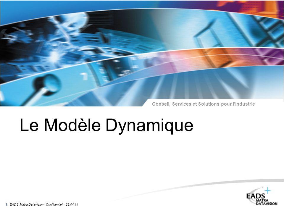 Conseil, Services et Solutions pour lIndustrie 1. EADS Matra Datavision - Confidentiel - 28.04.14 Le Modèle Dynamique