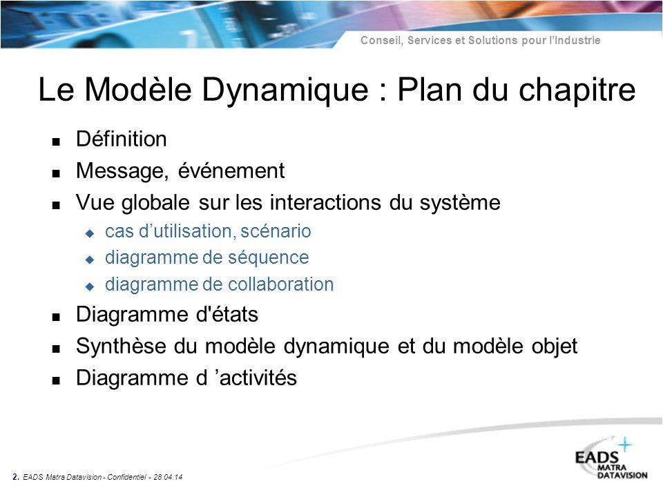 Conseil, Services et Solutions pour lIndustrie 2. EADS Matra Datavision - Confidentiel - 28.04.14 Le Modèle Dynamique : Plan du chapitre n Définition