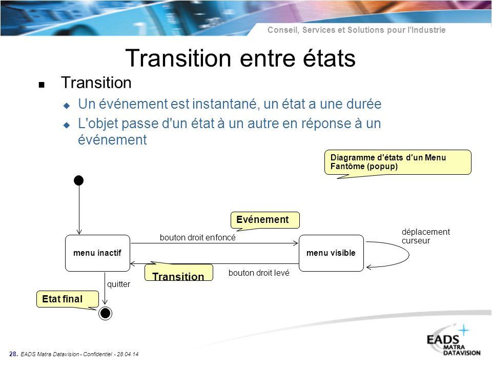 Conseil, Services et Solutions pour lIndustrie 28. EADS Matra Datavision - Confidentiel - 28.04.14 Transition entre états n Transition u Un événement
