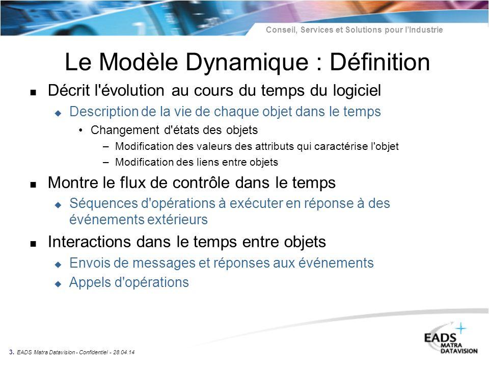 Conseil, Services et Solutions pour lIndustrie 3. EADS Matra Datavision - Confidentiel - 28.04.14 Le Modèle Dynamique : Définition n Décrit l'évolutio