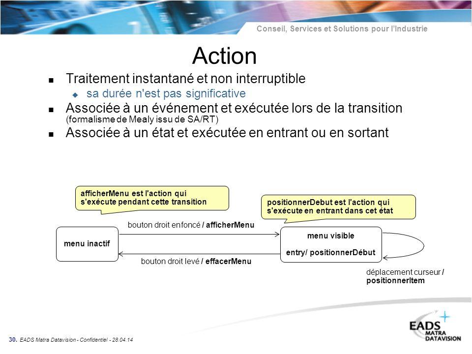 Conseil, Services et Solutions pour lIndustrie 30. EADS Matra Datavision - Confidentiel - 28.04.14 Action n Traitement instantané et non interruptible