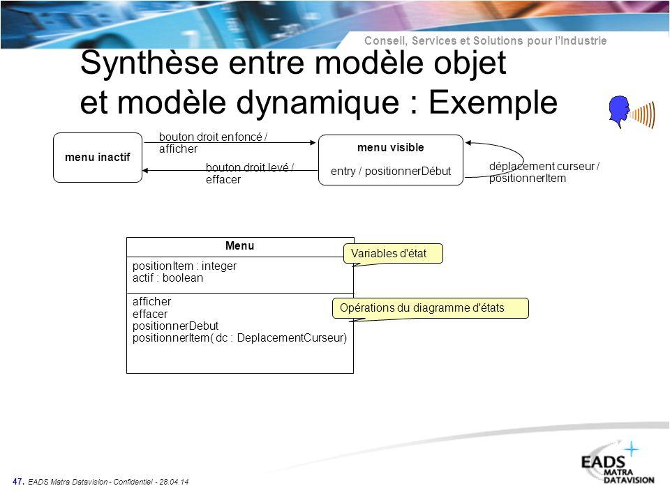 Conseil, Services et Solutions pour lIndustrie 47. EADS Matra Datavision - Confidentiel - 28.04.14 Synthèse entre modèle objet et modèle dynamique : E