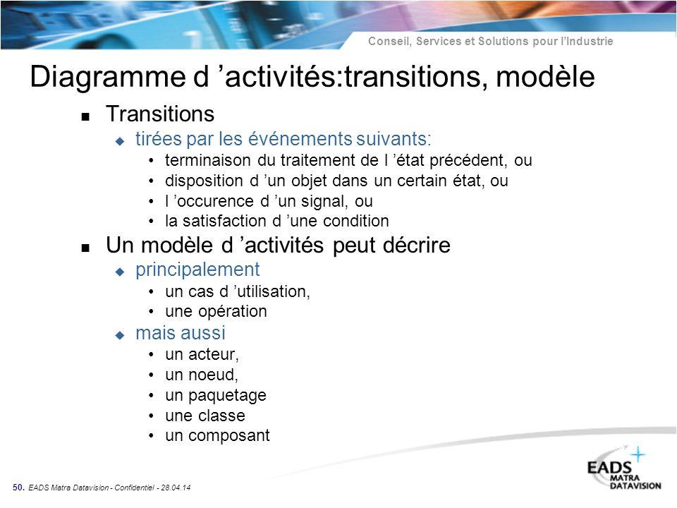 Conseil, Services et Solutions pour lIndustrie 50. EADS Matra Datavision - Confidentiel - 28.04.14 Diagramme d activités:transitions, modèle n Transit