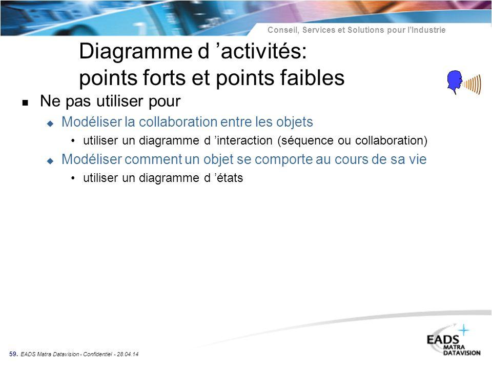Conseil, Services et Solutions pour lIndustrie 59. EADS Matra Datavision - Confidentiel - 28.04.14 Diagramme d activités: points forts et points faibl