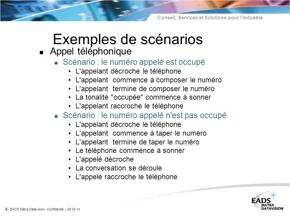 Conseil, Services et Solutions pour lIndustrie 6. EADS Matra Datavision - Confidentiel - 28.04.14 Exemples de scénarios n Appel téléphonique u Scénari
