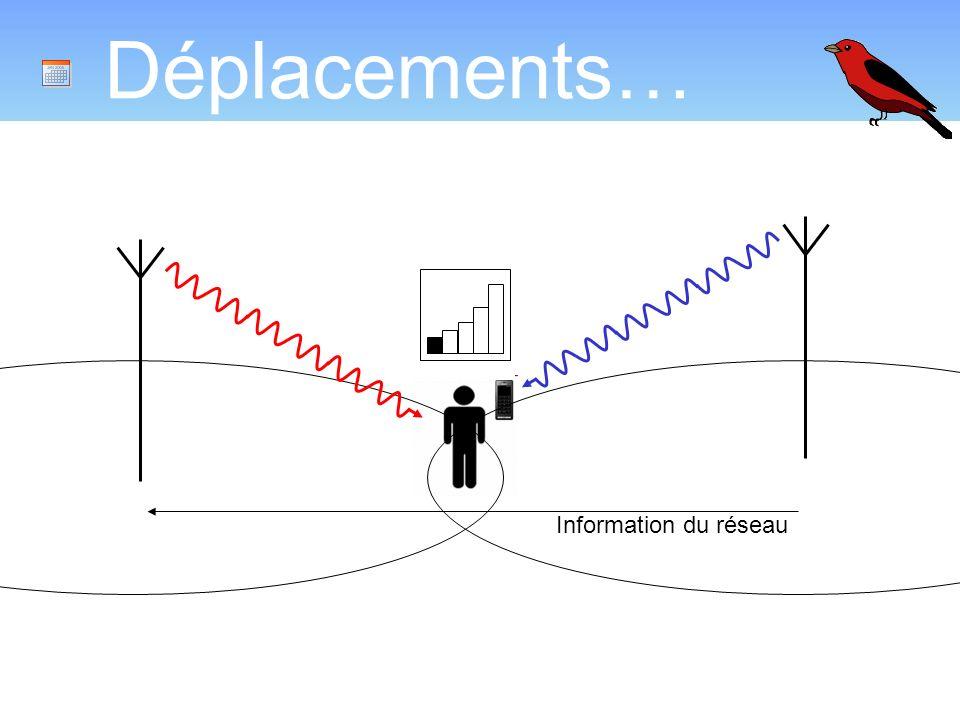 Déplacements… Information du réseau