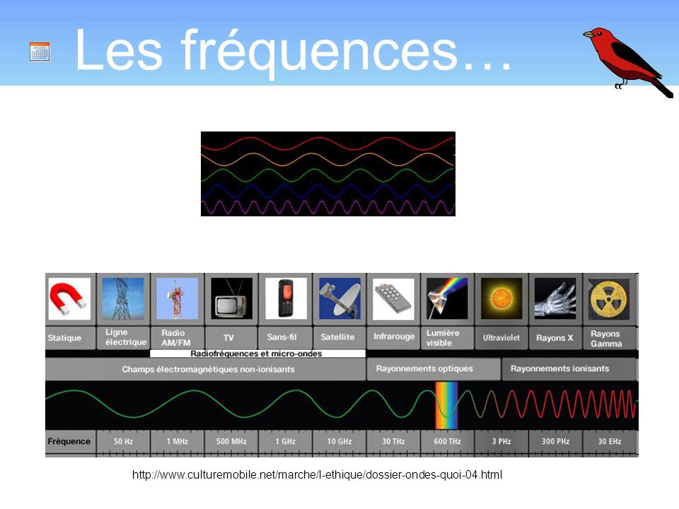 Les fréquences… http://www.culturemobile.net/marche/l-ethique/dossier-ondes-quoi-04.html