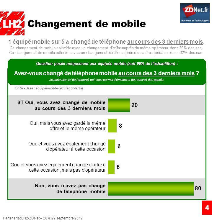 Partenariat LH2-ZDNet – 28 & 29 septembre 2012 5 Analyse des résultats 1 équipé mobile sur 5 a changé de mobile au cours des 3 derniers mois .