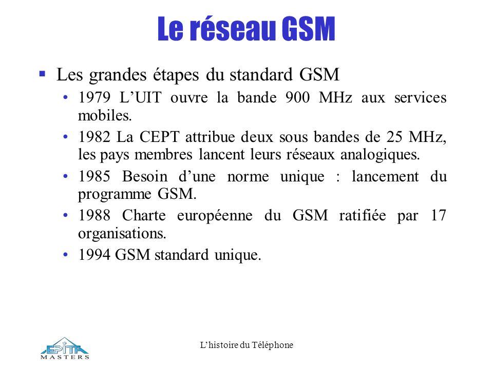 Lhistoire du Téléphone Le réseau GSM Les grandes étapes du standard GSM 1979 LUIT ouvre la bande 900 MHz aux services mobiles. 1982 La CEPT attribue d