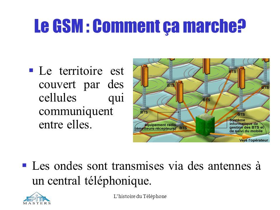Lhistoire du Téléphone Le GSM : Comment ça marche? Le territoire est couvert par des cellules qui communiquent entre elles. Les ondes sont transmises