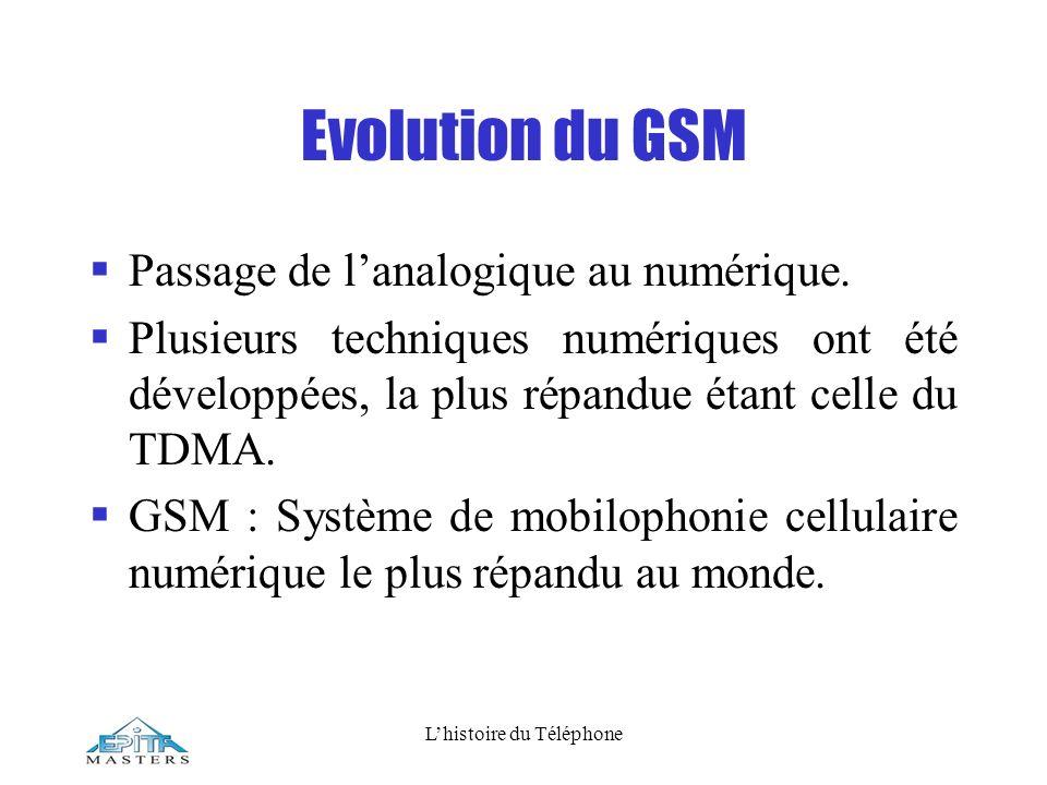 Lhistoire du Téléphone Evolution du GSM Passage de lanalogique au numérique. Plusieurs techniques numériques ont été développées, la plus répandue éta