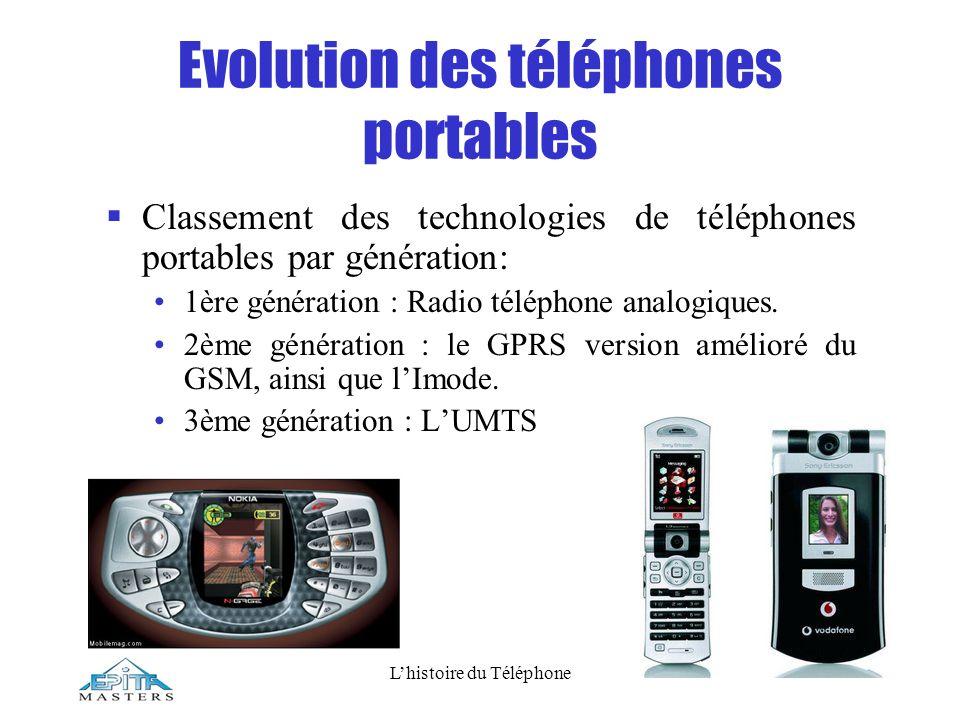 Lhistoire du Téléphone Evolution des téléphones portables Classement des technologies de téléphones portables par génération: 1ère génération : Radio