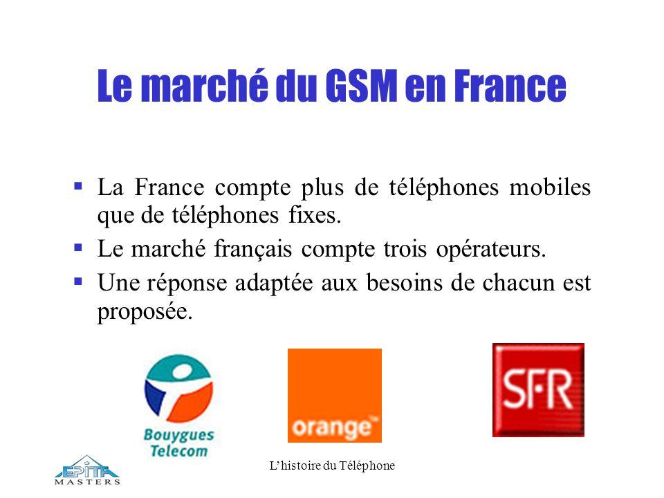 Lhistoire du Téléphone Le marché du GSM en France La France compte plus de téléphones mobiles que de téléphones fixes. Le marché français compte trois