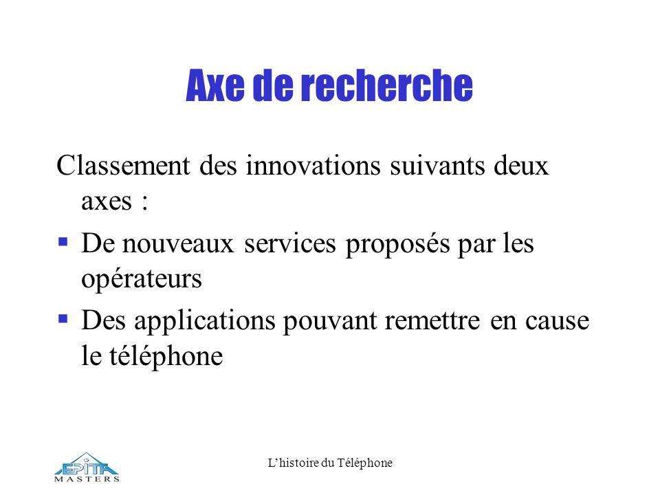 Lhistoire du Téléphone Axe de recherche Classement des innovations suivants deux axes : De nouveaux services proposés par les opérateurs Des applicati