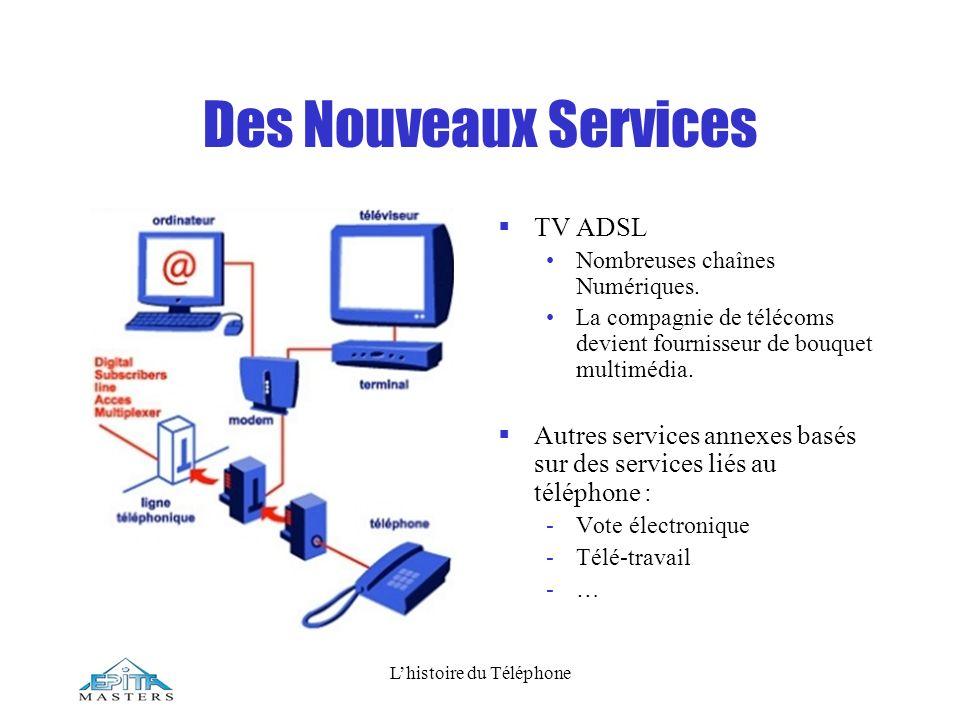 Lhistoire du Téléphone Des Nouveaux Services TV ADSL Nombreuses chaînes Numériques. La compagnie de télécoms devient fournisseur de bouquet multimédia