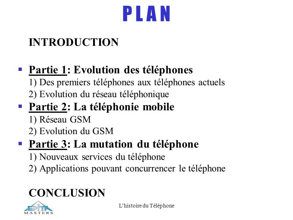 Lhistoire du Téléphone P L A N INTRODUCTION Partie 1: Evolution des téléphones 1) Des premiers téléphones aux téléphones actuels 2) Evolution du résea