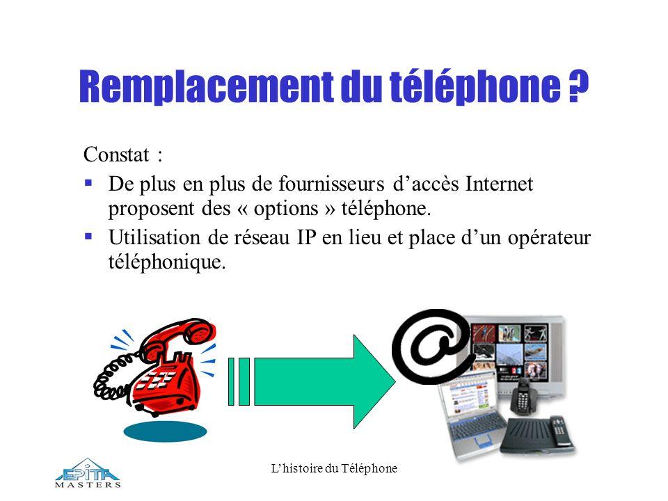 Lhistoire du Téléphone Remplacement du téléphone ? Constat : De plus en plus de fournisseurs daccès Internet proposent des « options » téléphone. Util
