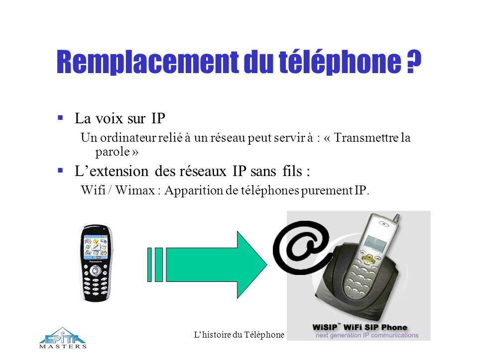 Lhistoire du Téléphone Remplacement du téléphone ? La voix sur IP Un ordinateur relié à un réseau peut servir à : « Transmettre la parole » Lextension