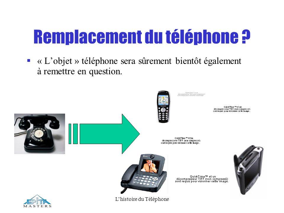 Lhistoire du Téléphone Remplacement du téléphone ? « Lobjet » téléphone sera sûrement bientôt également à remettre en question.