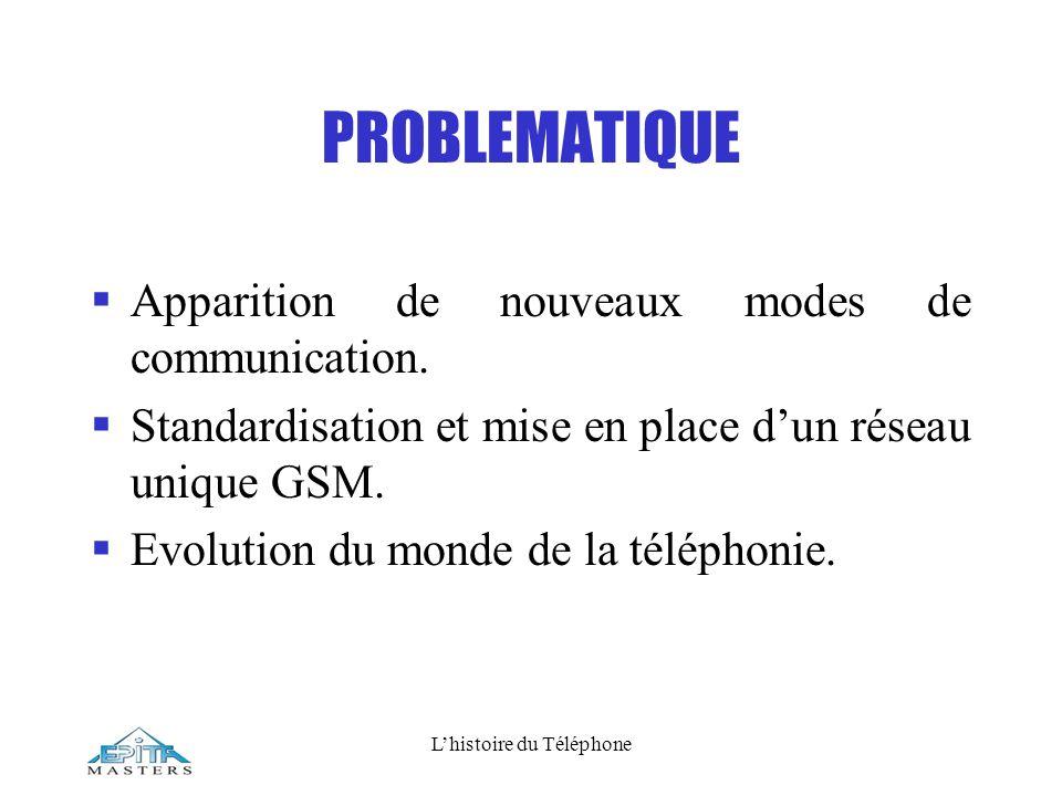 Lhistoire du Téléphone PROBLEMATIQUE Apparition de nouveaux modes de communication. Standardisation et mise en place dun réseau unique GSM. Evolution