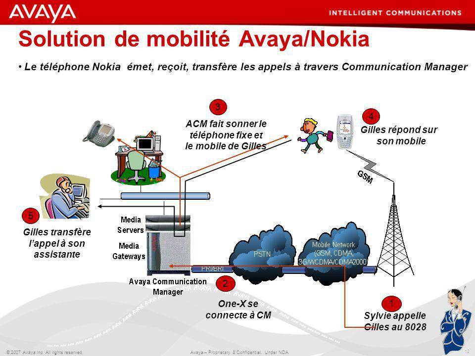 12 © 2007 Avaya Inc. All rights reserved. Avaya – Proprietary & Confidential. Under NDA Solution de mobilité Avaya/Nokia Sylvie appelle Gilles au 8028