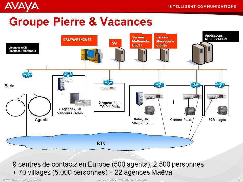 16 © 2007 Avaya Inc. All rights reserved. Avaya – Proprietary & Confidential. Under NDA Groupe Pierre & Vacances Agents Licences ACD Licences Téléphon