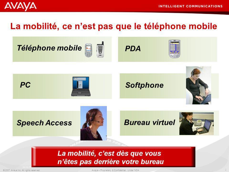 2 © 2007 Avaya Inc. All rights reserved. Avaya – Proprietary & Confidential. Under NDA La mobilité, ce nest pas que le téléphone mobile Téléphone mobi