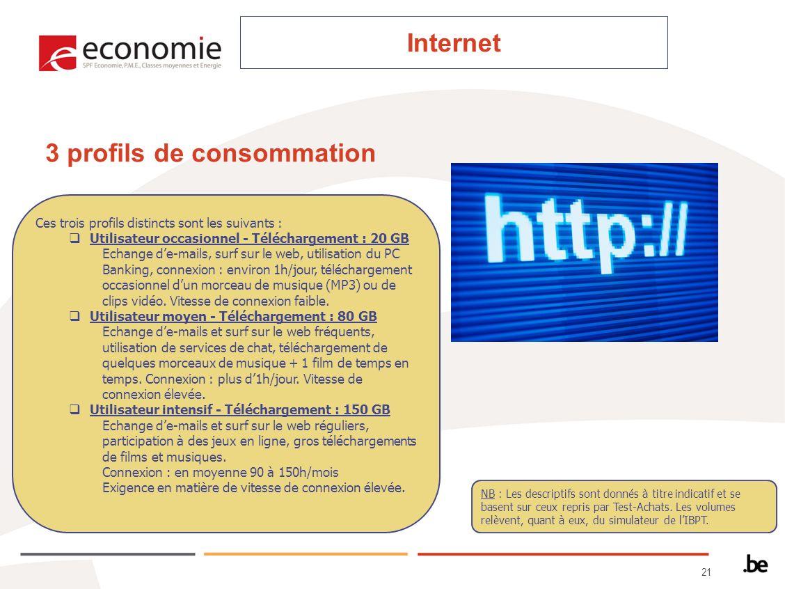 21 Internet 3 profils de consommation Ces trois profils distincts sont les suivants : Utilisateur occasionnel - Téléchargement : 20 GB Echange de-mails, surf sur le web, utilisation du PC Banking, connexion : environ 1h/jour, téléchargement occasionnel dun morceau de musique (MP3) ou de clips vidéo.