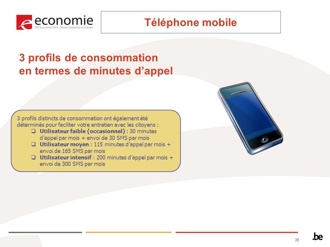 35 Téléphone mobile 3 profils de consommation en termes de minutes dappel 3 profils distincts de consommation ont également été déterminés pour faciliter votre entretien avec les citoyens : Utilisateur faible (occasionnel) : 30 minutes dappel par mois + envoi de 30 SMS par mois Utilisateur moyen : 115 minutes dappel par mois + envoi de 165 SMS par mois Utilisateur intensif : 200 minutes dappel par mois + envoi de 300 SMS par mois