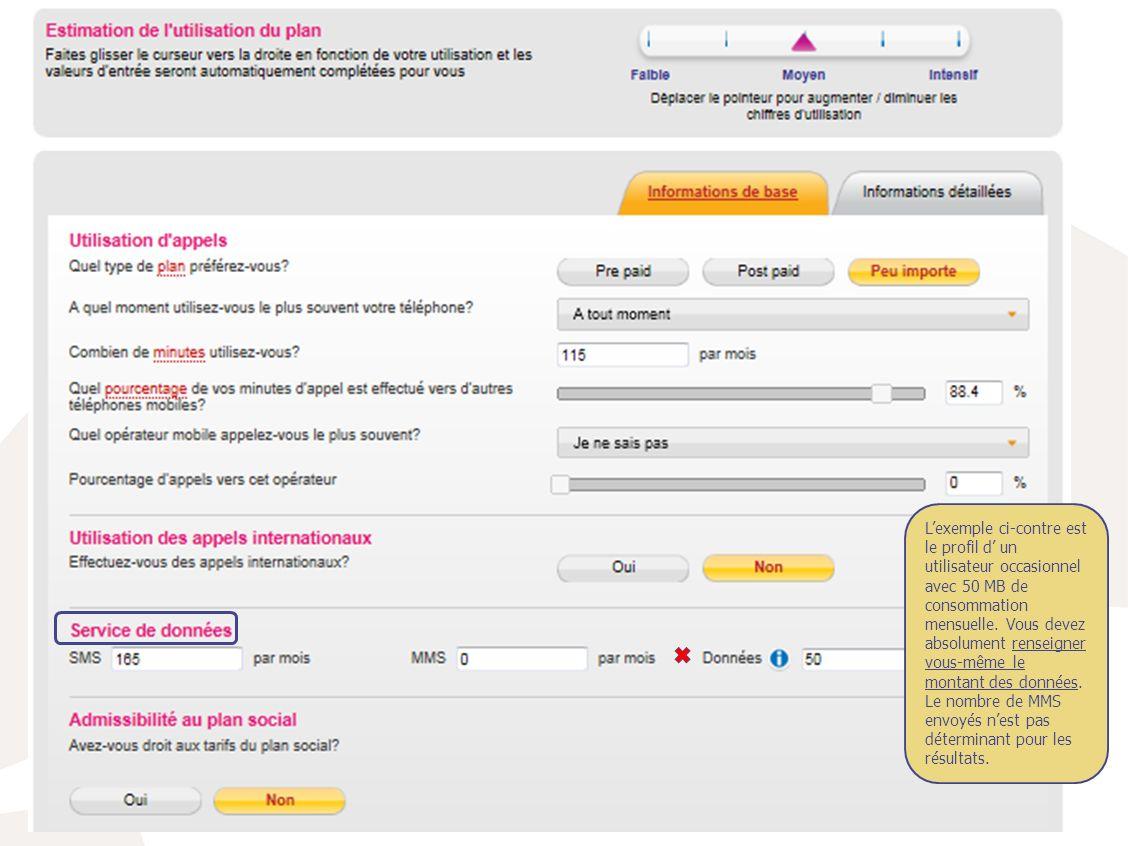 44 Lexemple ci-contre est le profil d un utilisateur occasionnel avec 50 MB de consommation mensuelle.