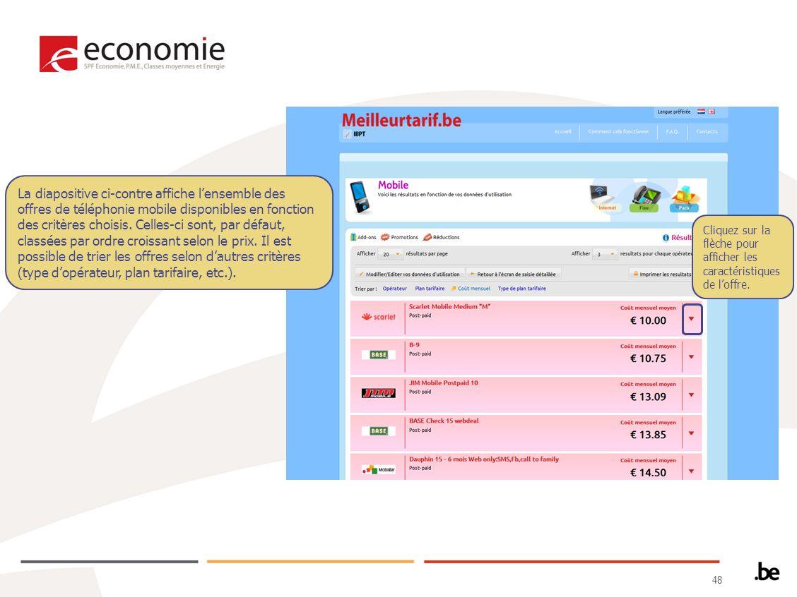 48 La diapositive ci-contre affiche lensemble des offres de téléphonie mobile disponibles en fonction des critères choisis.