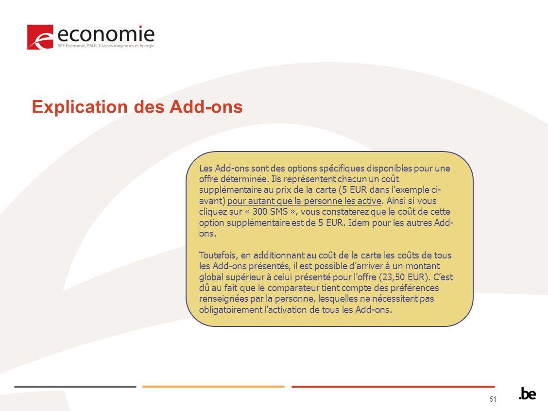 51 Explication des Add-ons Les Add-ons sont des options spécifiques disponibles pour une offre déterminée.