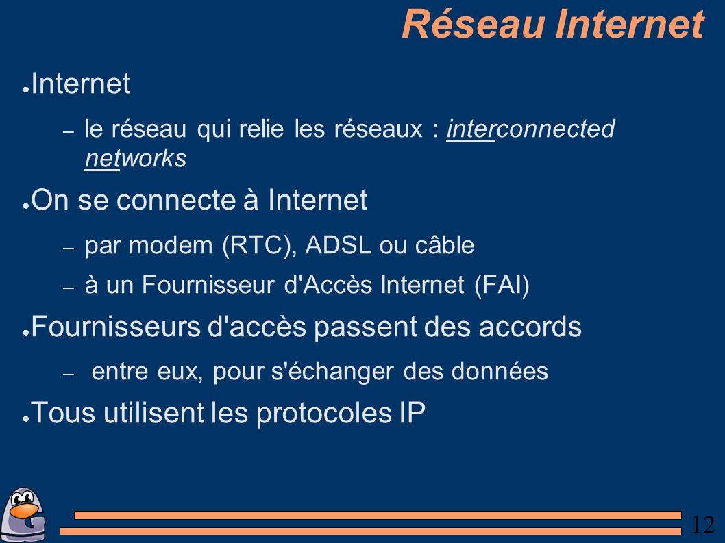 12 Réseau Internet Internet – le réseau qui relie les réseaux : interconnected networks On se connecte à Internet – par modem (RTC), ADSL ou câble – à un Fournisseur d Accès Internet (FAI) Fournisseurs d accès passent des accords – entre eux, pour s échanger des données Tous utilisent les protocoles IP