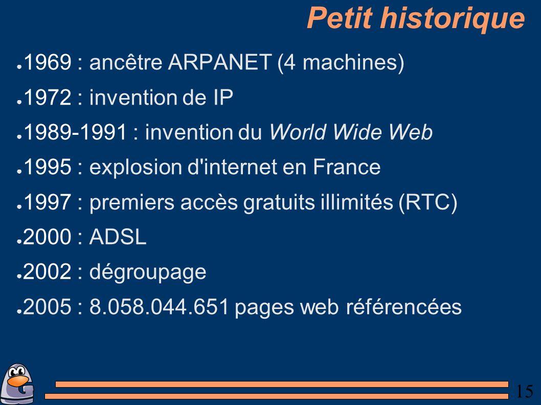 15 Petit historique 1969 : ancêtre ARPANET (4 machines) 1972 : invention de IP 1989-1991 : invention du World Wide Web 1995 : explosion d internet en France 1997 : premiers accès gratuits illimités (RTC) 2000 : ADSL 2002 : dégroupage 2005 : 8.058.044.651 pages web référencées