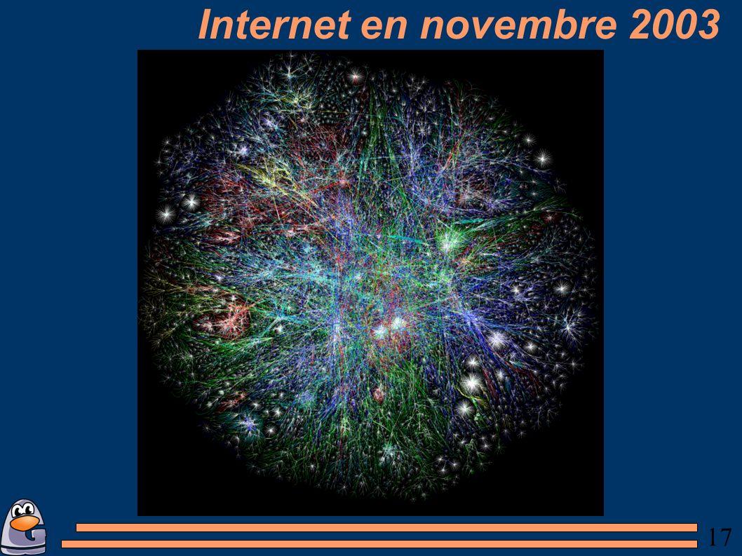 17 Internet en novembre 2003