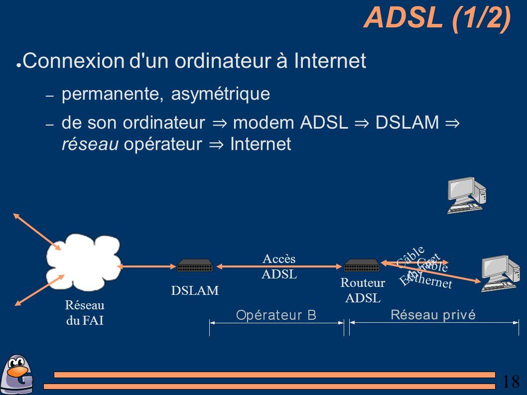 18 ADSL (1/2) Connexion d un ordinateur à Internet – permanente, asymétrique – de son ordinateur modem ADSL DSLAM réseau opérateur Internet Routeur ADSL Accès ADSL Câble Ethernet Câble Ethernet DSLAM Réseau du FAI
