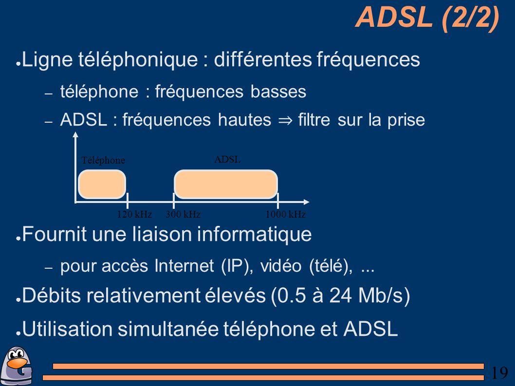 19 ADSL (2/2) Ligne téléphonique : différentes fréquences – téléphone : fréquences basses – ADSL : fréquences hautes filtre sur la prise Fournit une liaison informatique – pour accès Internet (IP), vidéo (télé),...