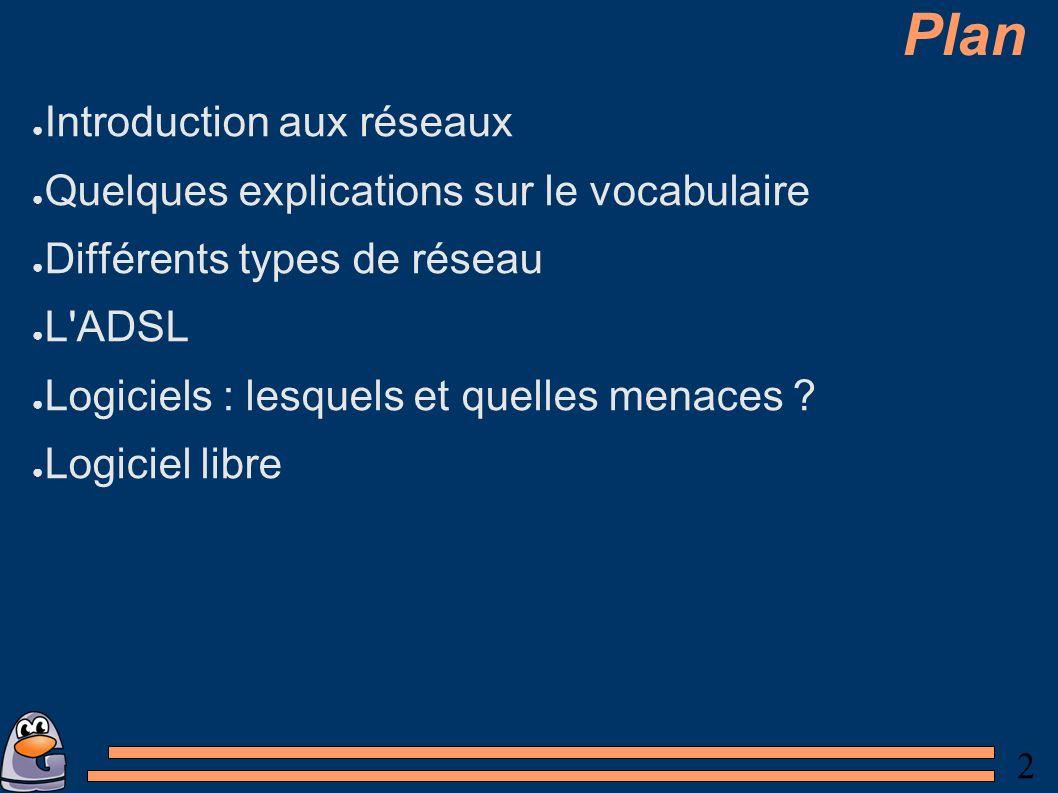 2 Plan Introduction aux réseaux Quelques explications sur le vocabulaire Différents types de réseau L ADSL Logiciels : lesquels et quelles menaces .